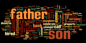 parable-prodigal-son-wordcloud
