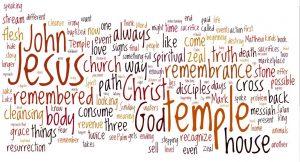 John 2: 13-22